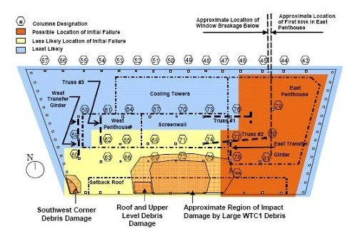 NIST's WTC7 Plan view of regions for collapse initiation