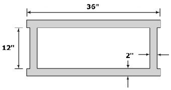 WTC Core Column Cross–section